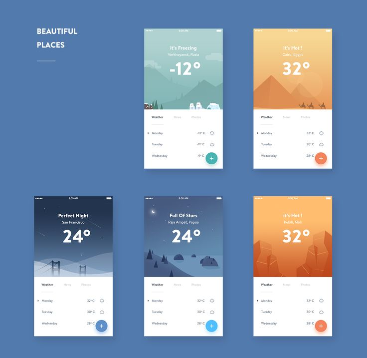 Widher - weather app concept on Behance
