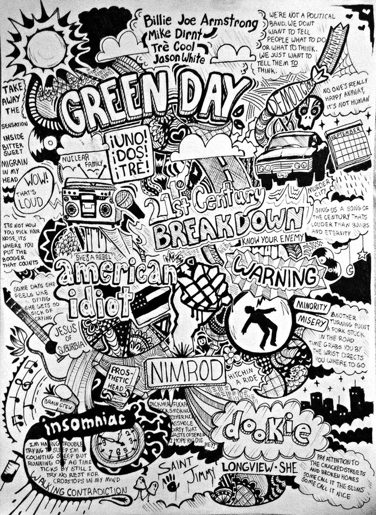 this fanart is awesomeeeeee Green day