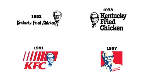 History of KFC Logo. Logo Design.