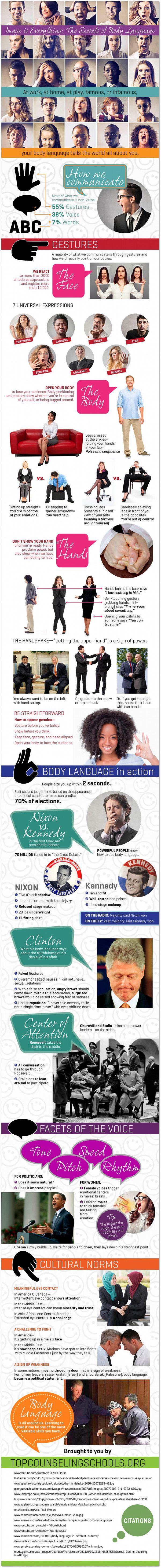 Secrets to reading body language