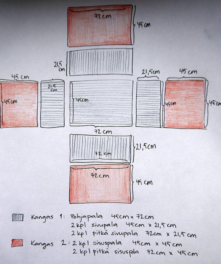 Kalliolla Kukkulalla: DIY Project: Ensisänky äitiyspakkauksesta