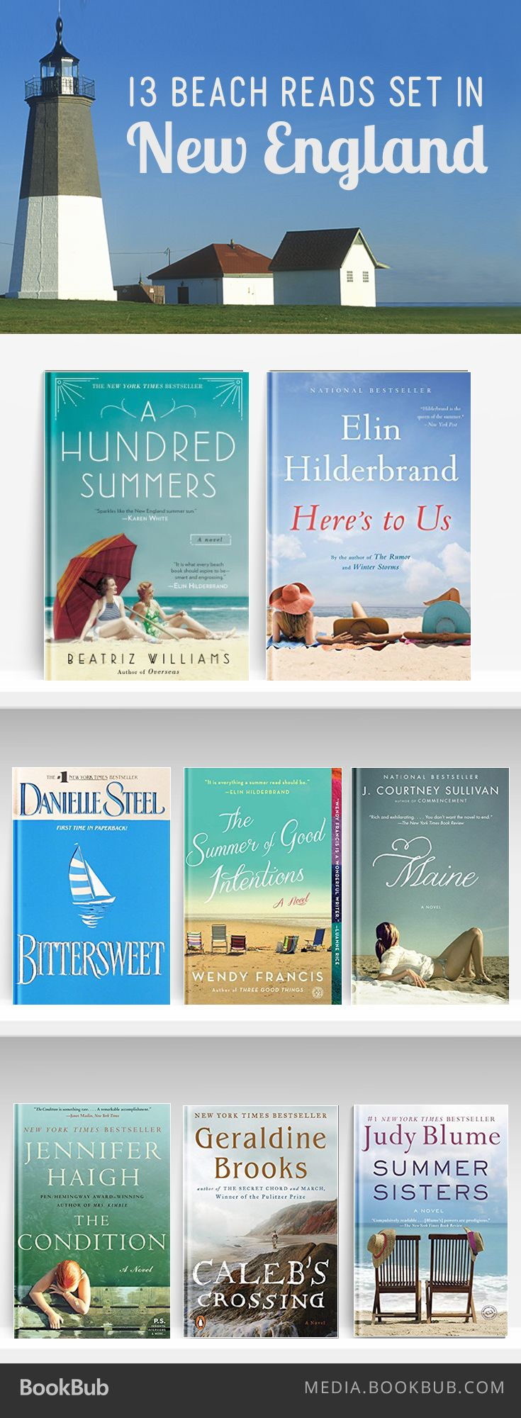 13 Great Beach Reads Set In New England