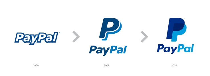 Why PayPal Rushed A New Logo To Market – ReadWrite