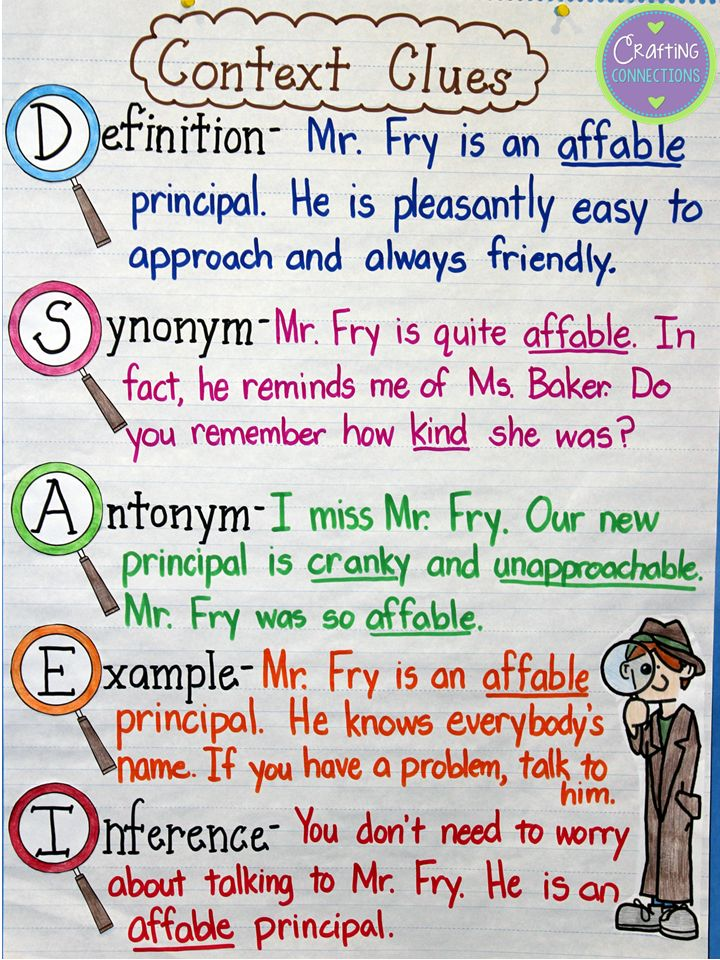 This context clues anchor chart is referenced often in my classroom throughout the day for all subjects. Being able to use context clues is an essential skill for students!  A FREE context clues activity is also included in this blog post!