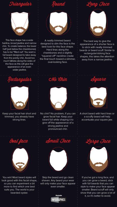 If you need any beard help, seek to: http://beardgrooming.space