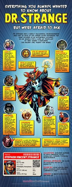 Who is Dr. Strange? Infographic on the Sorcerer Supreme