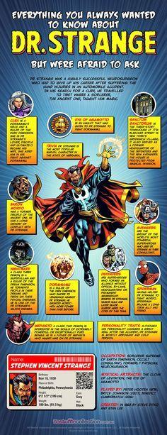 Who is Dr. Strange? Infographic on the Sorcerer Supreme