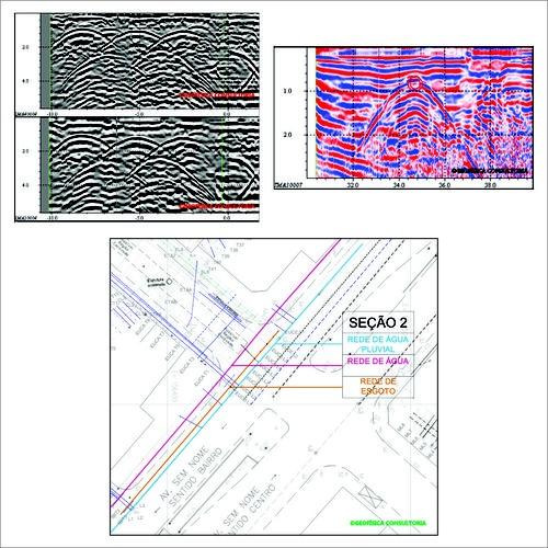 Processamento de dados de Geofísica:  GPR (Ground Penetrating Radar) aplicadoao mapeamento de interferências.