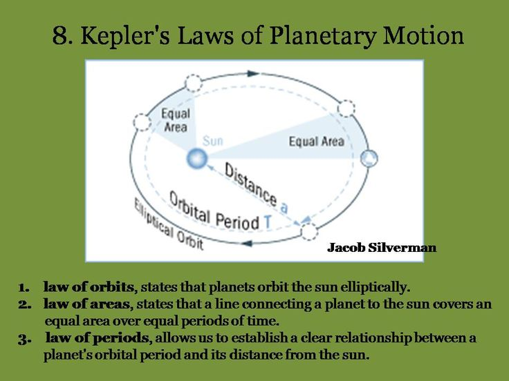 law kepler planetary motion kepler 39 s three laws of planetary motion the first two laws are. Black Bedroom Furniture Sets. Home Design Ideas