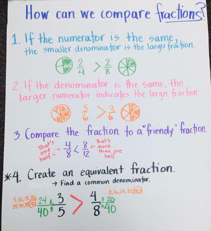Polynomial greatest common divisor