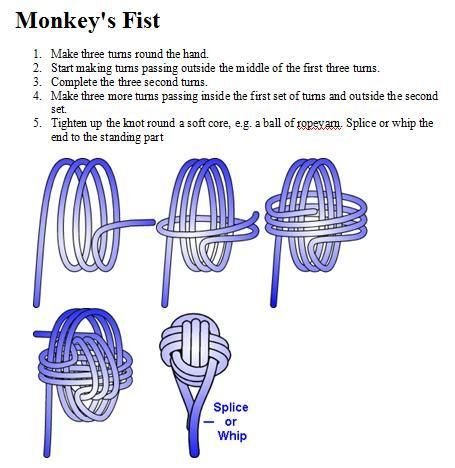 Feb 15 Program: Ornamental Ropework- Given by Kim » monkey fist instructions