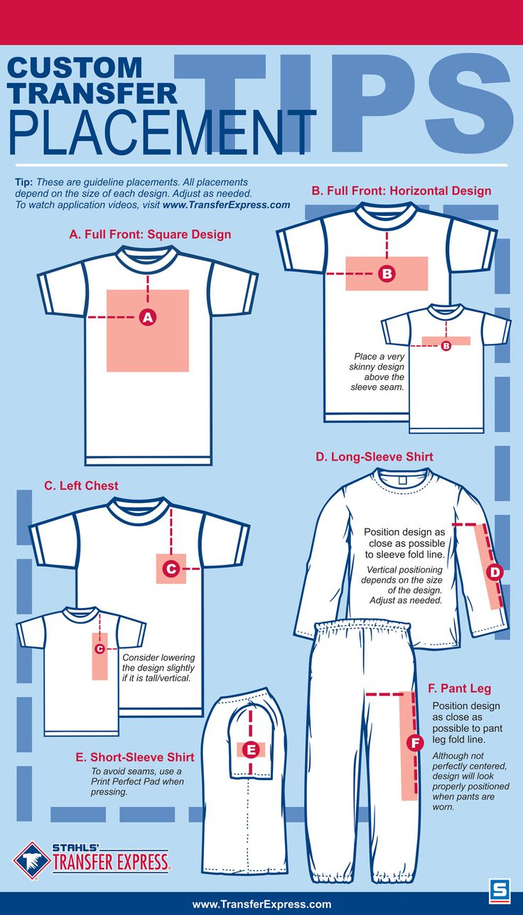 Tips for design image placement when customizing apparel! Custom Apparel Infographic. TransferExpress.com