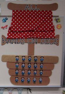 Beg Borrow Steal: classroom design
