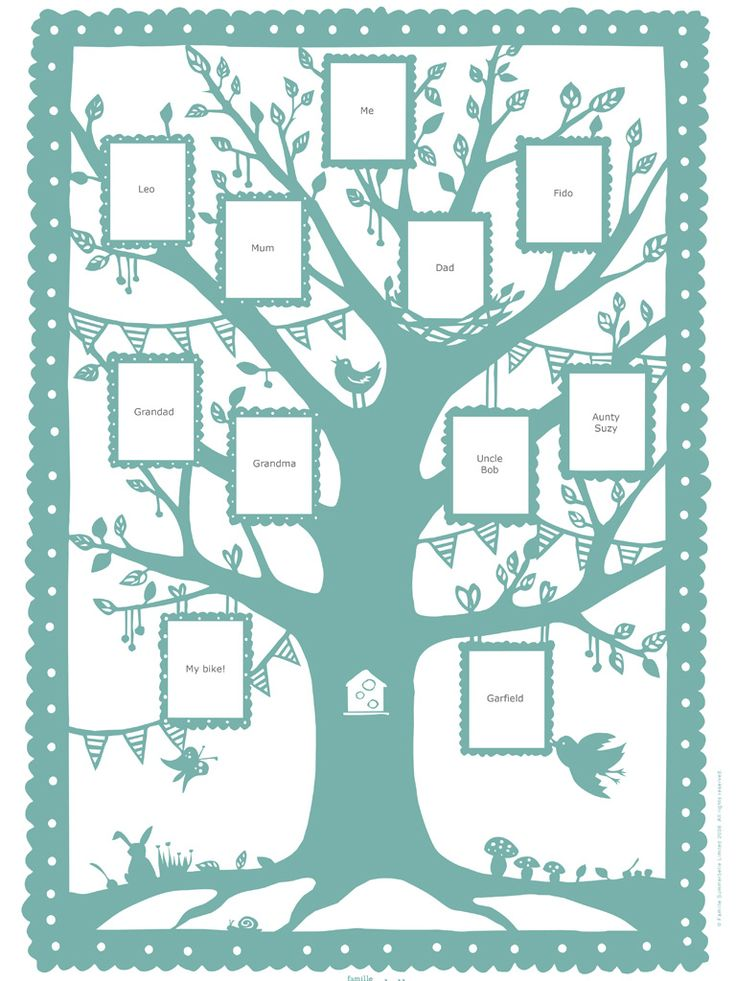 family tree - famille summerbelle