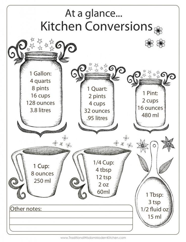 Best 25+ Kitchen measurement conversions ideas on Pinterest - cooking conversion chart