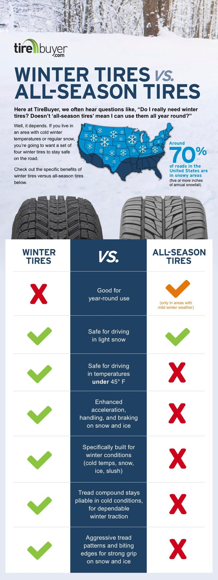 44 best images about All About Tires on Pinterest | Flats, Flat ...