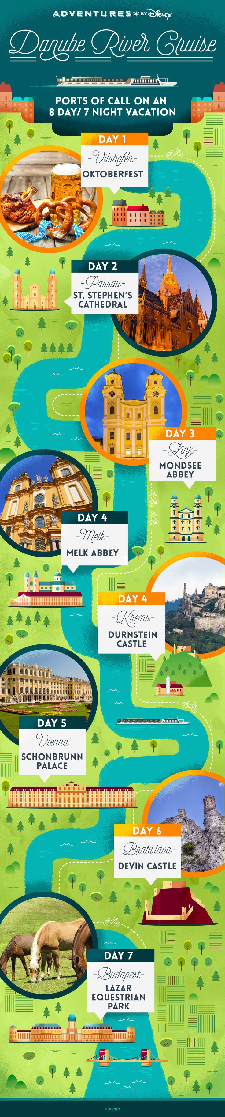 You can enjoy family river cruising to eight unforgettable destinations in four countries on an all-inclusive adventure along the Danube River with Adventures by Disney. From Schonbrunn Palace to the famed Melk Abbey in Austria, there is something for the whole family to enjoy! For more information about Adventures by Disney, see: http://www.disneywebcontent.com/?msid=10921