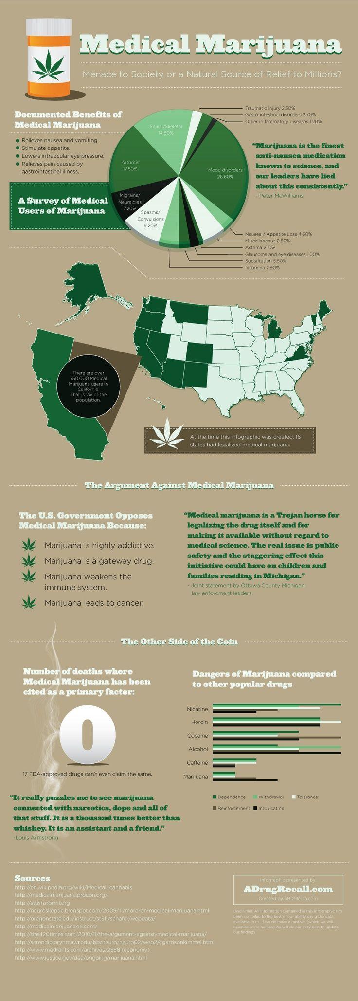 best marijuana infographics images medical infographic medical marijuana menace or relief