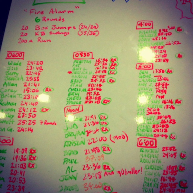 "#WOD for 07.16.12 #""Fire Alarm"" 6 rounds #for #time of #20 - #20"" #boxjumps , #20 #kettlebell #swings @ #35 lbs , & #200 meter run @ #24:04 RX as #perscried #crossfit @ #CrossfitRX"