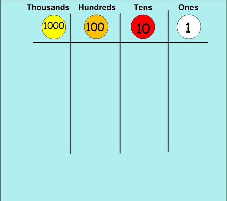 141 best math images on Pinterest | Elementary schools, Math ...