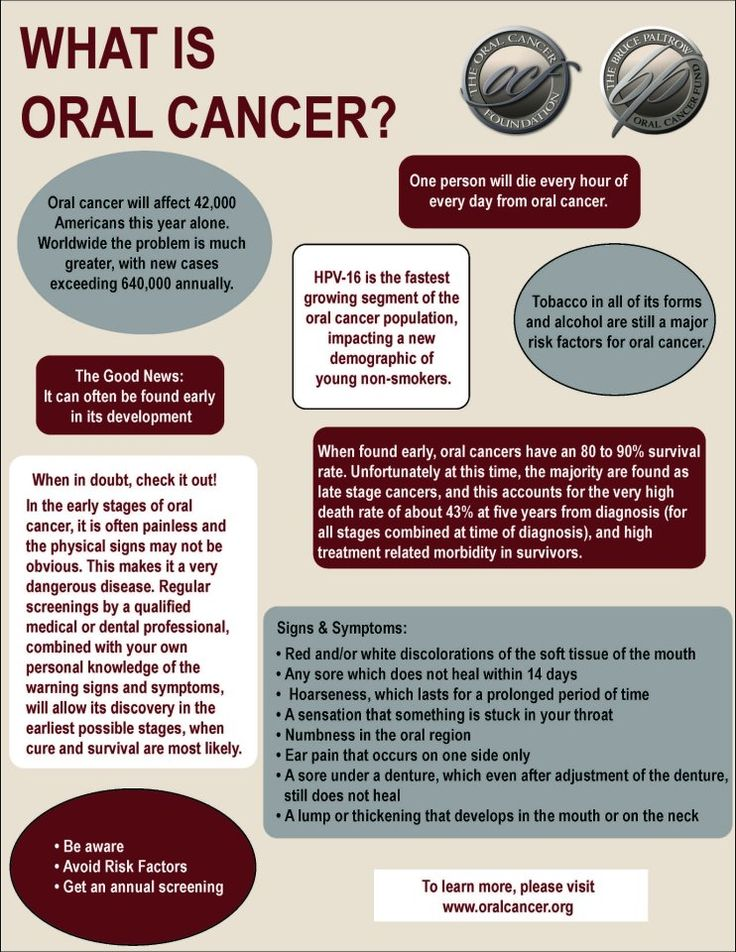 facts about oral cancer