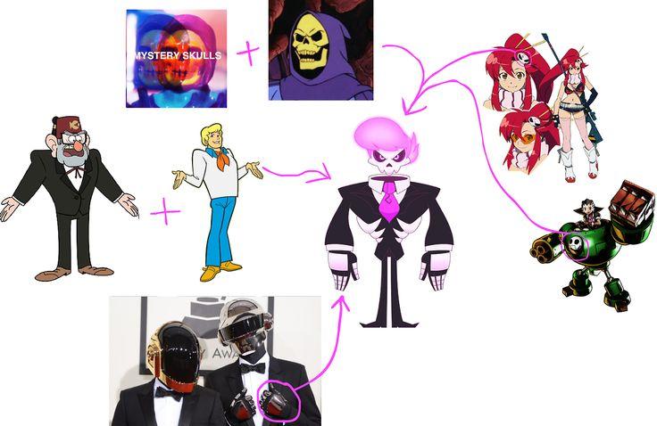 Mystery Ben's Mystery Blog Character's inspiration | Mystery Skulls - Ghost | Pinterest