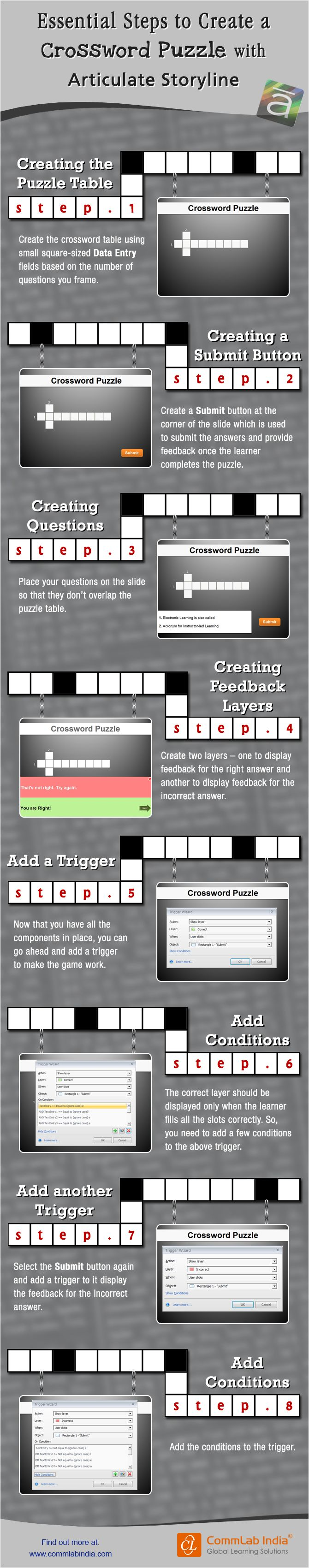 8 best Articulate Rise images on Pinterest
