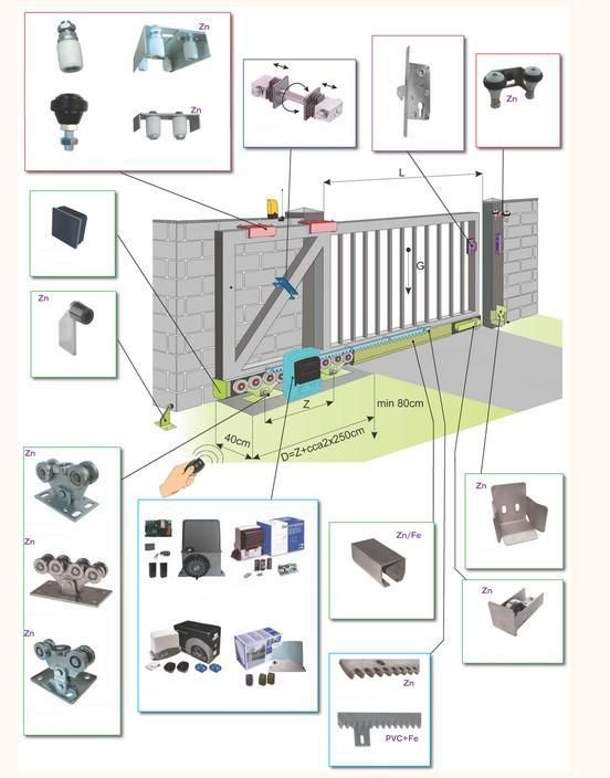 2015 Gate Channel Electric Cantilever Sliding Gate Profile