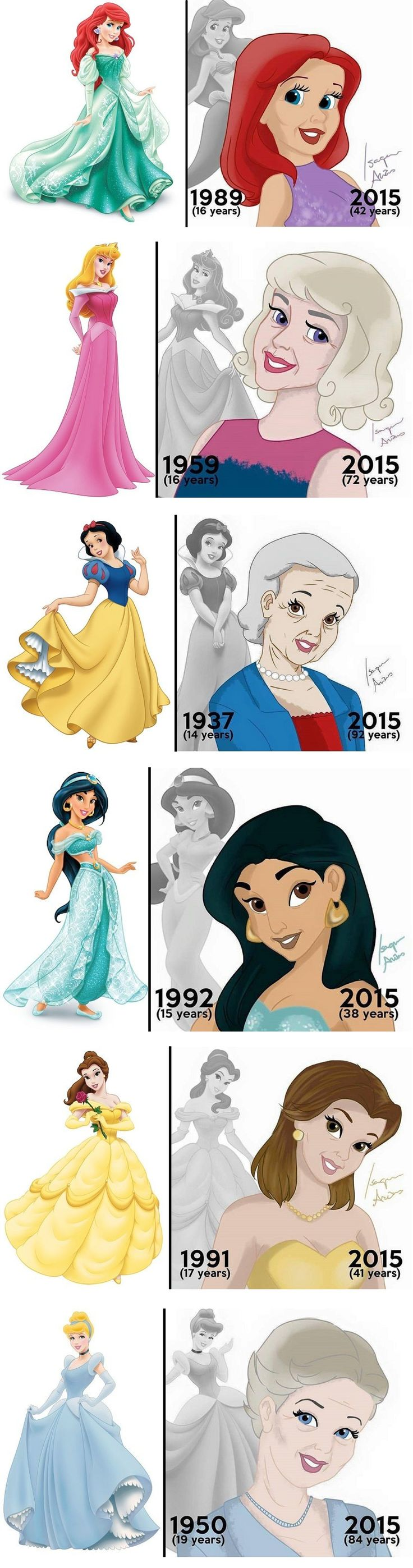 Disney kind of pisses me of. I mean look at their ages, they found love with older men at these ages I mean snow white was 14. And then people seem to think it's wrong for girls to find older men more attractive that the ones their age. But ever since we were younger that's all we have seen through these movies. Rapunzel was 16 and flyn rider was said to be about 27.