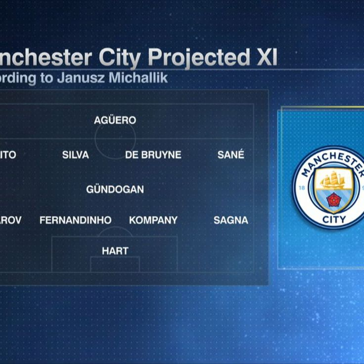 How will City line up this season?