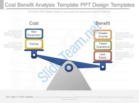 new cost benefit analysis template ppt design templates Slide01 - cost benefit template