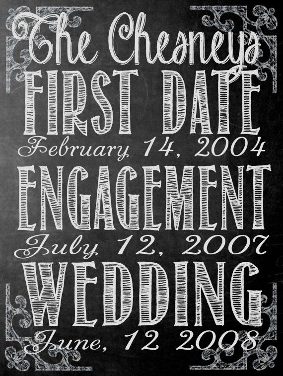 Fully Customizable CHALKBOARD WEDDING, engagement, first date sign, anniversary size 18x24 via Etsy