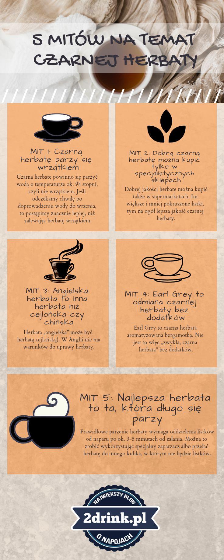5 Mitow Na Temat Czarnej Herbaty I 3 Moje Ulubione Dodatki Na