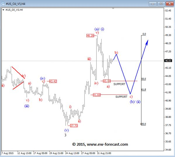 Best 25+ Crude oil stock ideas on Pinterest Crude oil live - sample oil filter cross reference chart