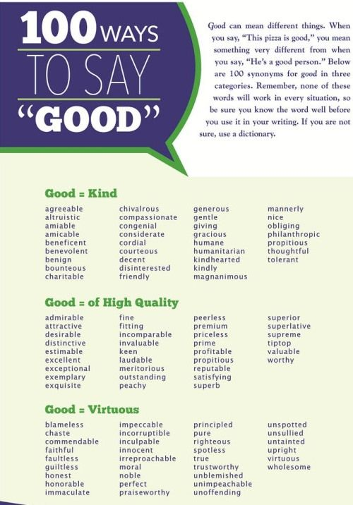 Good writing avoids bland adjectives like good. This poster helps young  writers find more specific and vivid alternatives. An excellent tool for  building ...