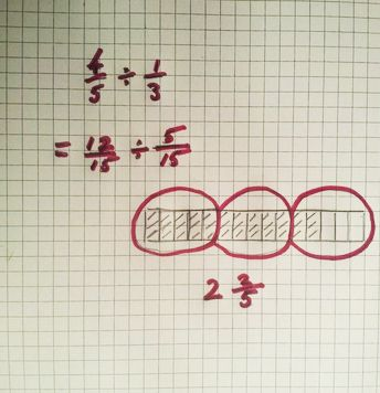 Division of Fractions using Bar Modelling