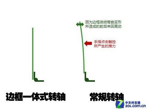 秒殺蘋果Air 全球最薄觸屏本宏碁S7首測_Acer S7-391-73514G25aws_超極本評測-中關村在線