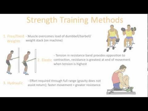 Core 2 Types of Training and Training Methods