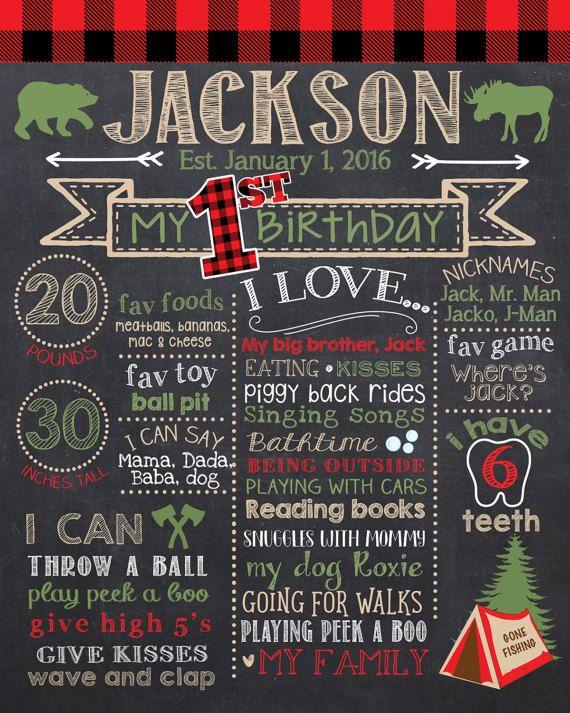 Lumberjack First Birthday Chalkboard Lumberjack 1st Birthday