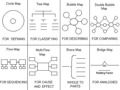 11 best school thinking maps images on pinterest math aha moment with thinking maps in math brace map for part part whole sciox Image collections
