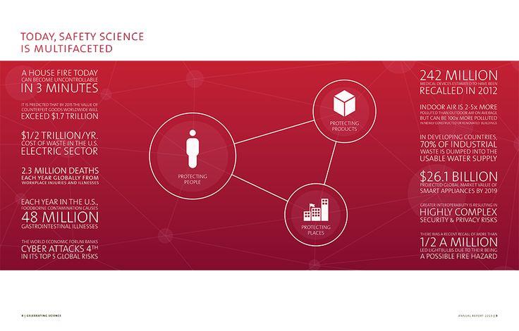 UL Annual Report 2013