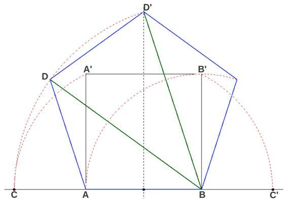 "The Golden Ratio in the pentagon - The pentagon is the polygon that naturally contains the Golden Ratio. Quoting Robert Lawlor [1] ""the pentagon [is] the symbol of life, with its fivefold symmetry which appears only in living organisms"". The pentagon could actually be defined as the regular polygon of five sides whose diagonals are in a Golden Ratio with its sides. This provides a direct method of building a pentagon as we show in the following picture:"