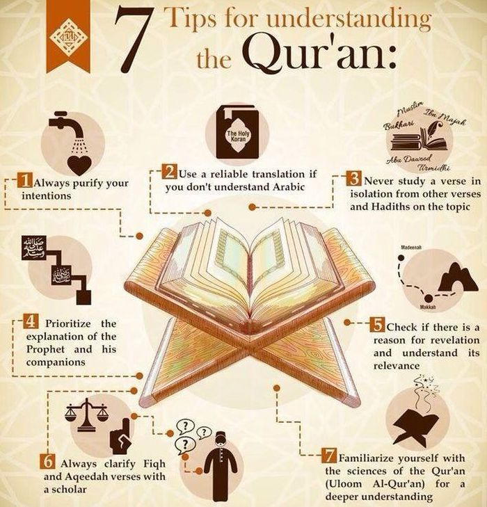 an assessment of the holy book of islam the koran Read online the holy quran book download pdf doc books download harun yahya info about the holy quran book free book download the holy quran related books adnan oktar.