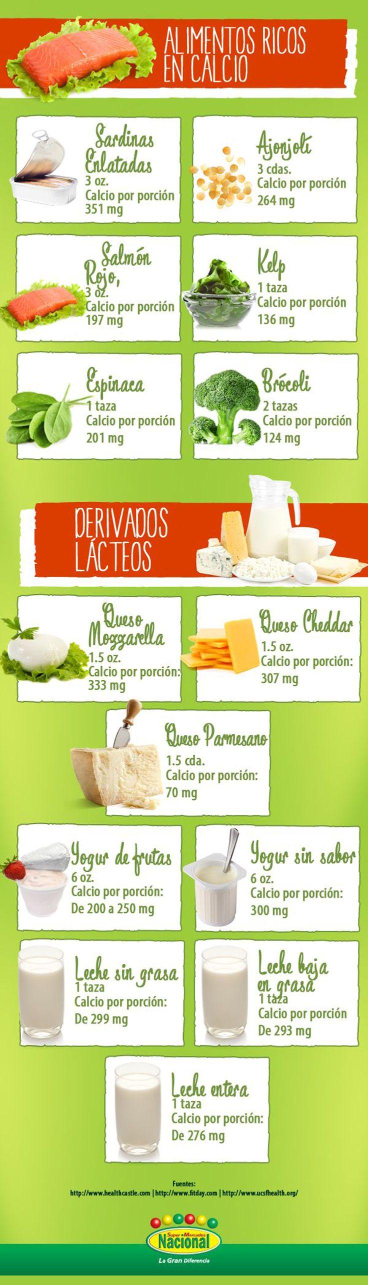 Las 25 mejores ideas sobre minerales nutricion en - Alimentos que tienen calcio ...