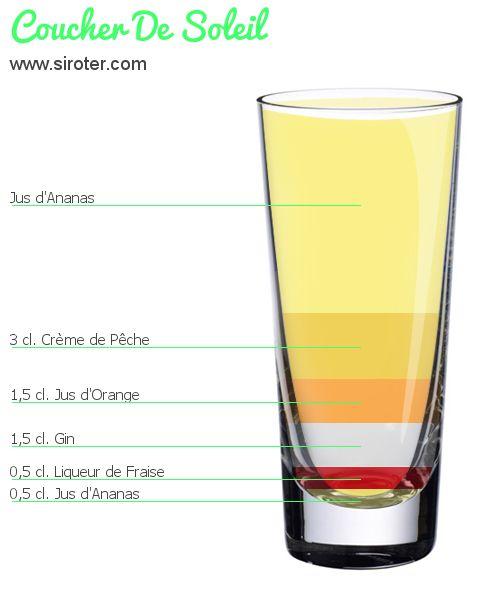 SUNSET Cocktail Rezept   – recette