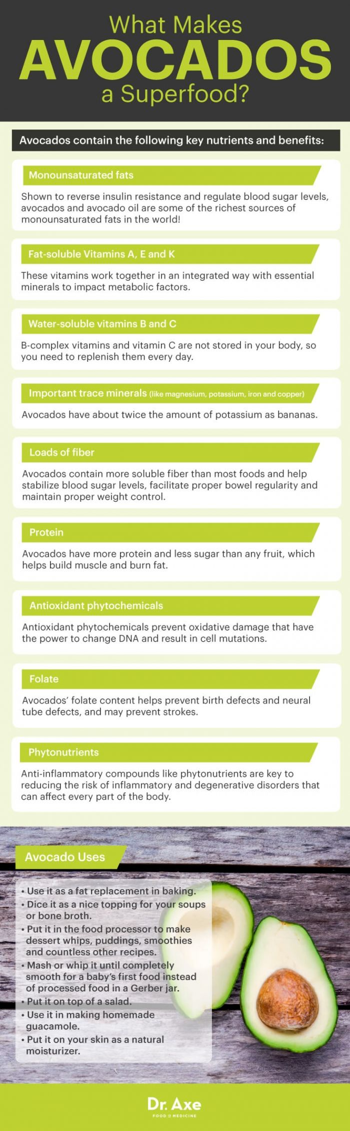 Health & Nutrition Facts of Avocados You Need To Know Now #Infographics