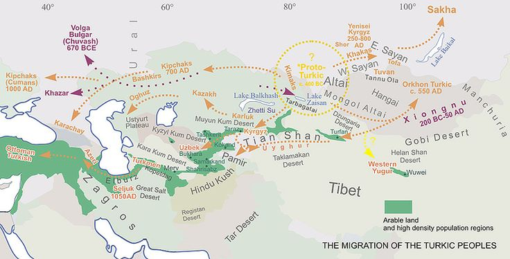 Migration of Turkic people