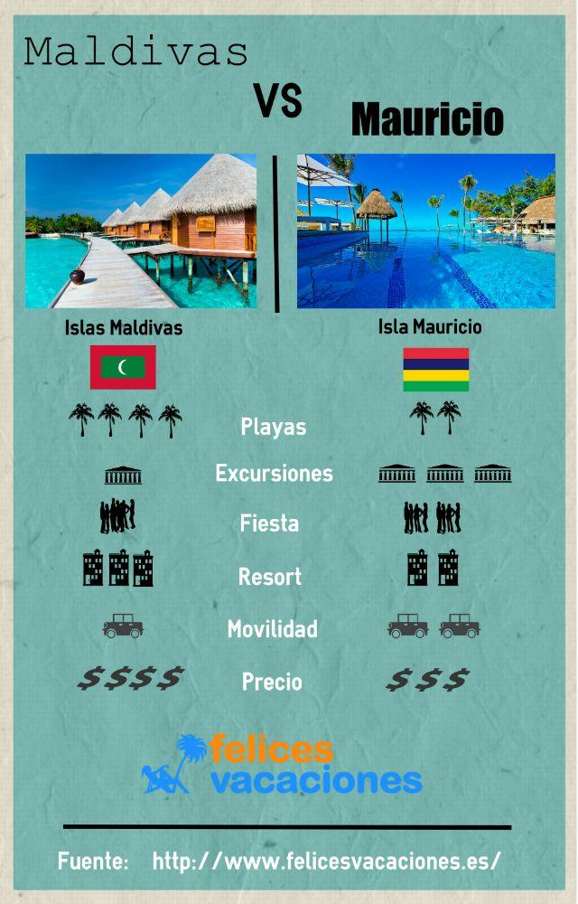 ¿Islas Maldivas o Isla Mauricio? Descubre lo mejor de cada uno. Conoce sus puntos fuertes, sus diferencias,.. y mucho más. #Maldivas, ese lugar paradisíaco que cuenta con hermosas playas y #Mauricio, un destino de ensueño que te enamorará con su gran ambiente de fiesta y con sus excursiones.