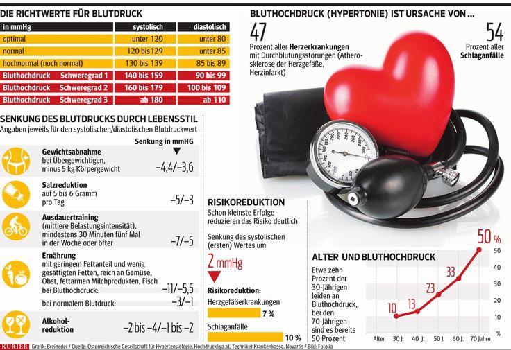 Free German Essay on Healthy Lifestyle: Gesunder Lebenstil