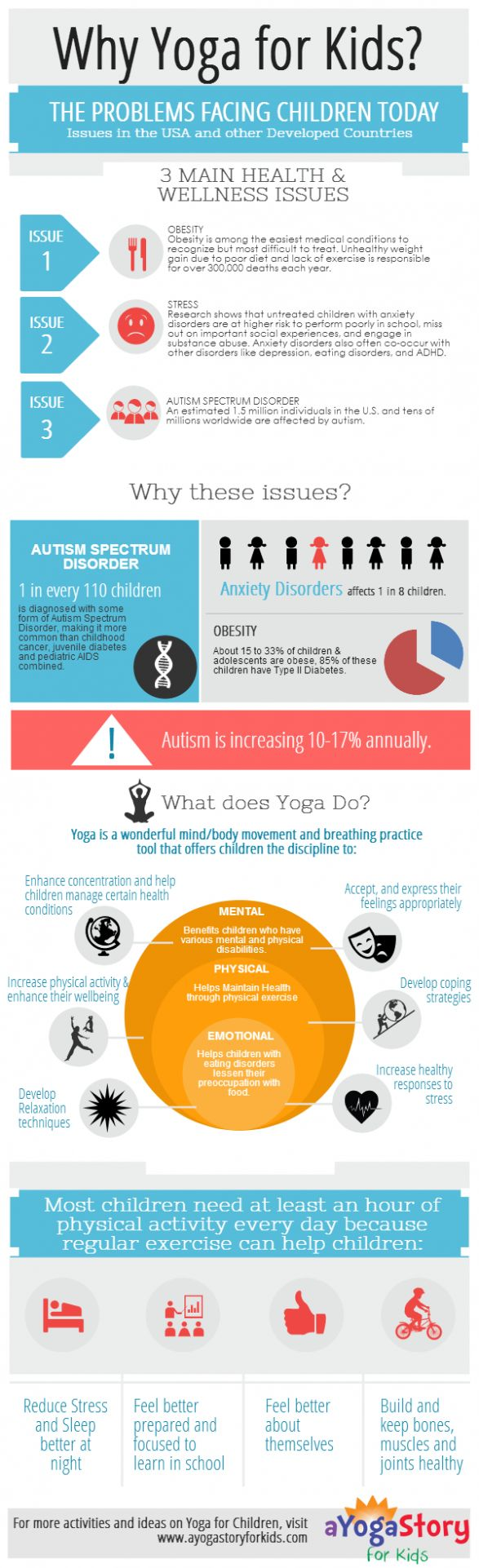 New Infographic: Why Yoga for Kids?